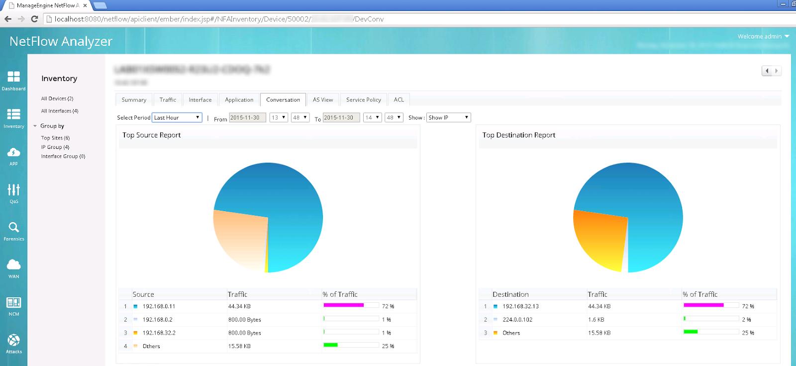 Netflow Technology, Free NetFlow Collectors and Nexus 5000 / Nexus